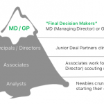 Venture Deals - The Players - VCs